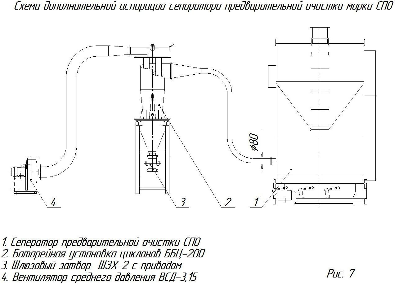 СПО_схема аспирации.jpg