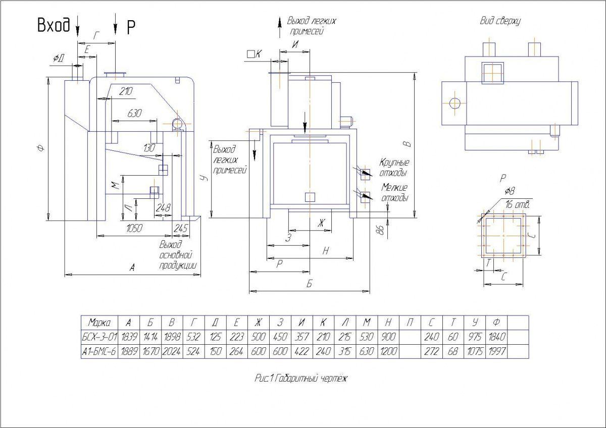 Схема сепаратора бсх 200 55